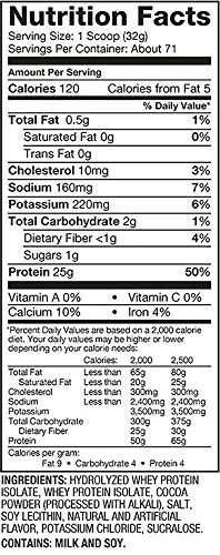 Dymatize ISO 100 Beast Fit Nutrition